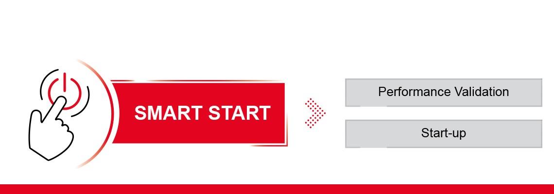 Upptäck Smart Start av Desoutter, från installation och programmering av ert nya industriverktyg till produktionsövervakning och prestanda validering.