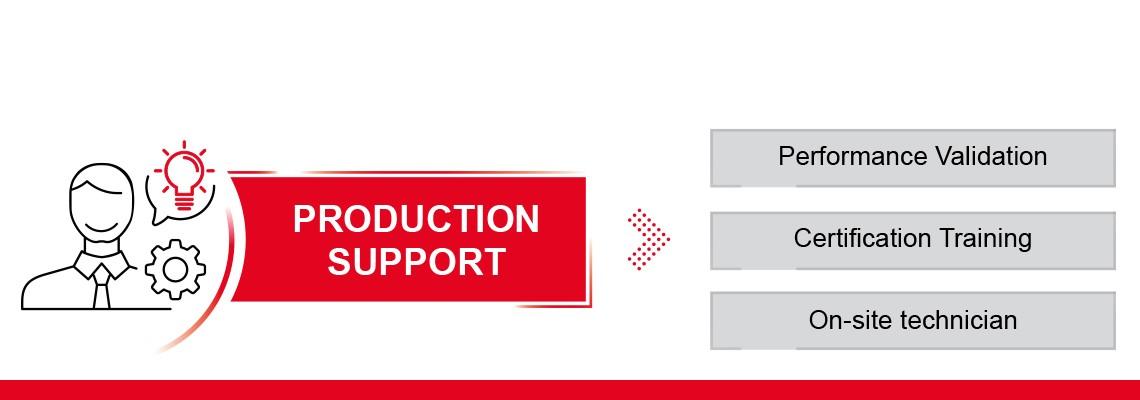 Upptäck vår produktionssupport: Tekniker på plats, certfikationstränings och hjälp med att identifiera förbättringsmöjligheter för er verksamhet.